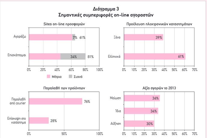 kataskevi-eshop-thessaloniki-2.png